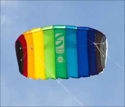 Lenkdrachen Symphony Beach III 1.3 Rainbow.