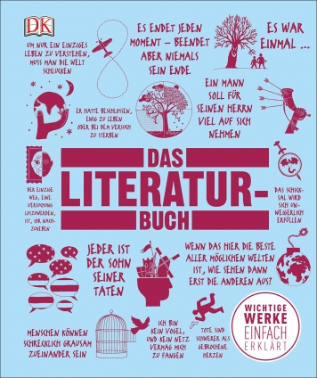 Das Literatur-Buch.